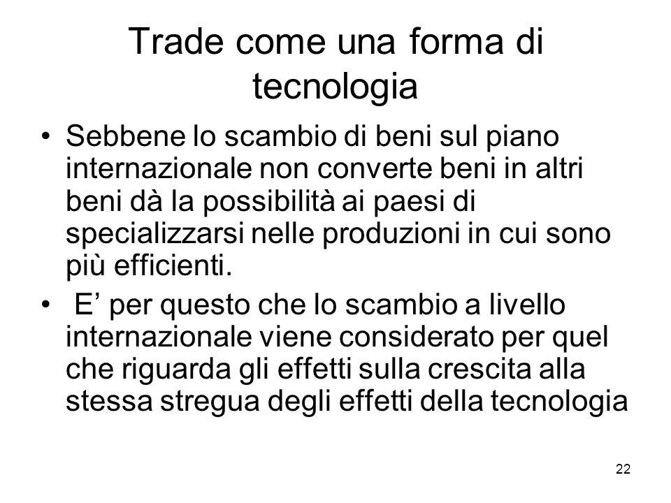22 Trade come una forma di tecnologia Sebbene lo scambio di beni sul piano internazionale non converte beni in altri beni dà la possibilità ai paesi d