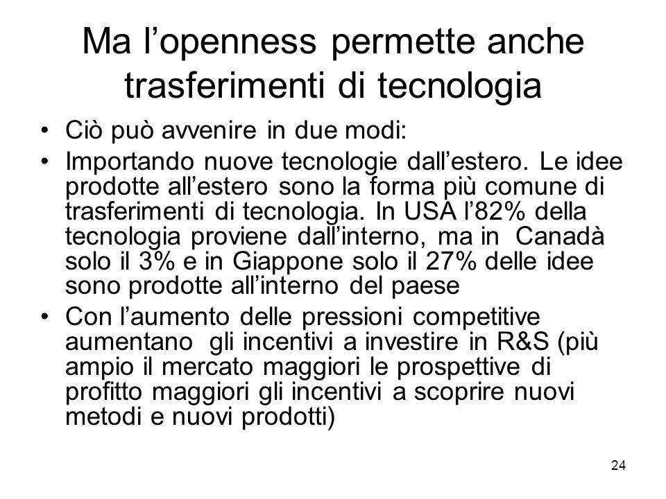 24 Ma lopenness permette anche trasferimenti di tecnologia Ciò può avvenire in due modi: Importando nuove tecnologie dallestero. Le idee prodotte alle