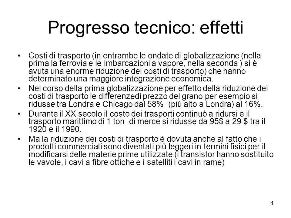 4 Progresso tecnico: effetti Costi di trasporto (in entrambe le ondate di globalizzazione (nella prima la ferrovia e le imbarcazioni a vapore, nella s
