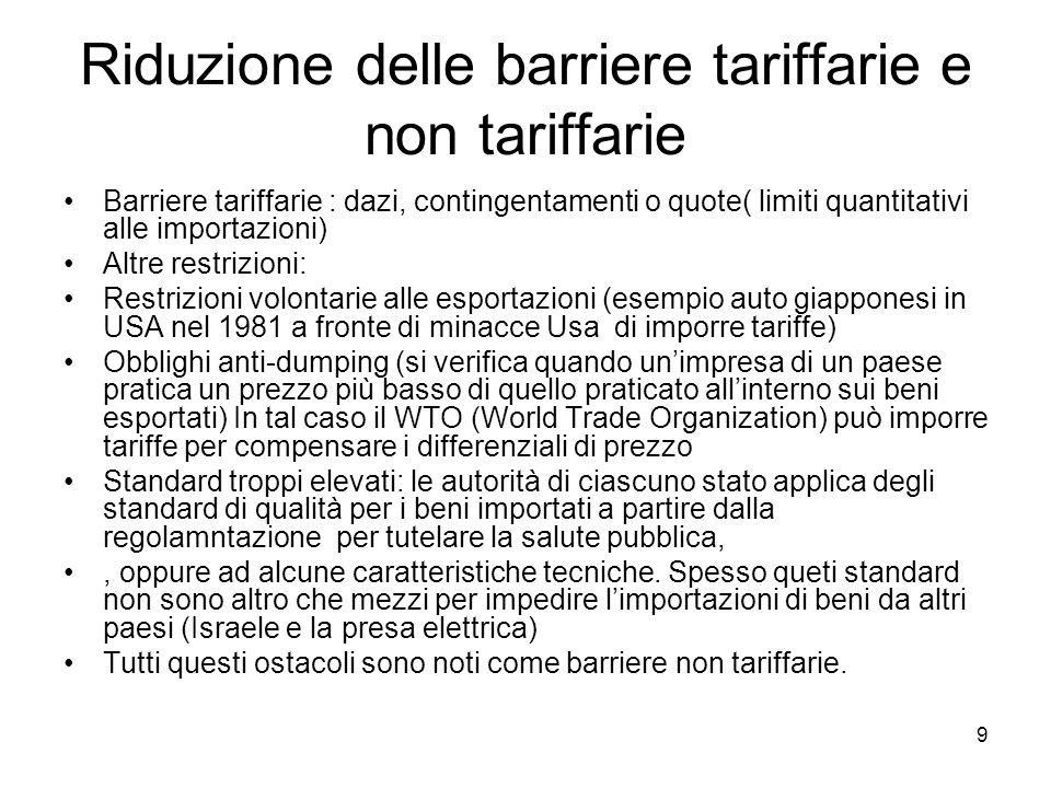 9 Riduzione delle barriere tariffarie e non tariffarie Barriere tariffarie : dazi, contingentamenti o quote( limiti quantitativi alle importazioni) Al