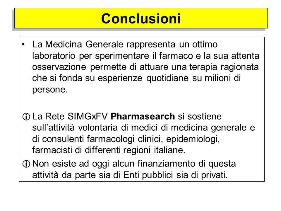 Conclusioni La Medicina Generale rappresenta un ottimo laboratorio per sperimentare il farmaco e la sua attenta osservazione permette di attuare una t