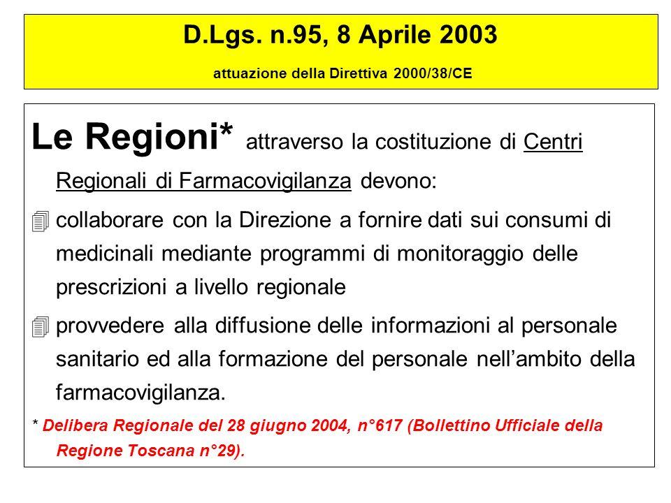 Le Regioni* attraverso la costituzione di Centri Regionali di Farmacovigilanza devono: collaborare con la Direzione a fornire dati sui consumi di medi