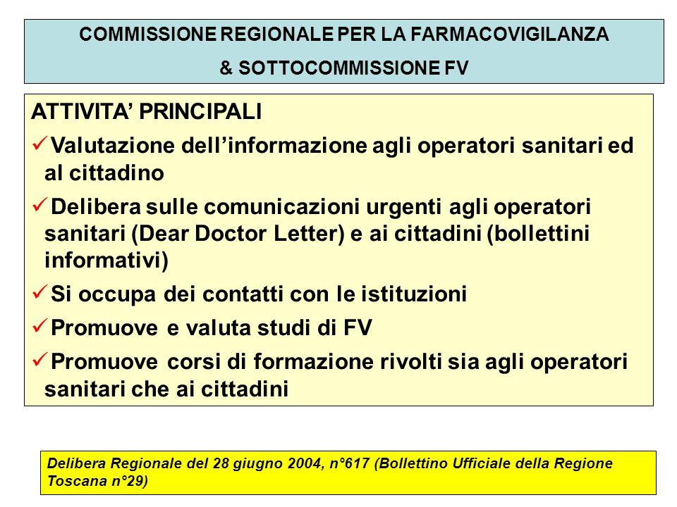 COMMISSIONE REGIONALE PER LA FARMACOVIGILANZA & SOTTOCOMMISSIONE FV ATTIVITA PRINCIPALI Valutazione dellinformazione agli operatori sanitari ed al cit