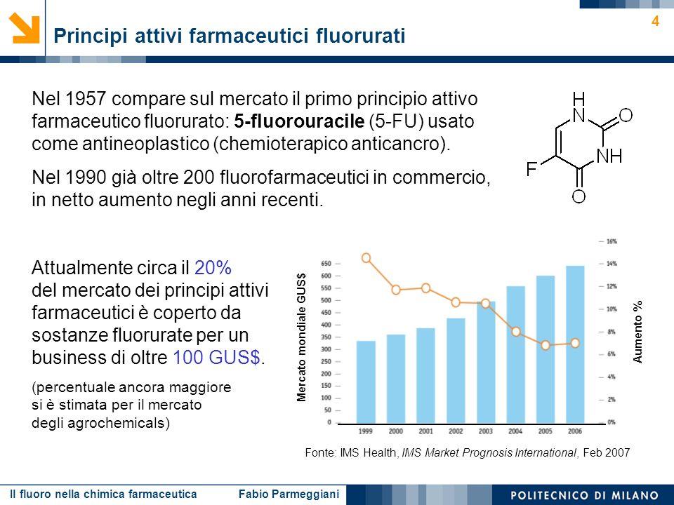 Il fluoro nella chimica farmaceutica Fabio Parmeggiani 5 Rank 2006 Brand namesGeneric name Sales 2006 (M$US) Change from 2005 Companies 1 LipitorATORVASTATIN14,3857% Pfizer, Astellas Pharma 2 Advair, SeretideFLUTICASONE6,12912% GlaxoSmithKline 3 Plavix, IscoverCLOPIDOGREL6,057-5% Bristol-Myers Squibb, Sanofi-Aventis 4 NexiumESOMEPRAZOLE5,18212% AstraZeneca 5 NorvascAMLODIPINE4,8663% Pfizer 6 RemicadeINFLIXIMAB4,42823% Johnson & Johnson, Schering-Plough 7 EnbrelETANERCEPT4,37920% Amgen, Wyeth 8 ZyprexaOLANZAPINE4,3644% Eli Lilly 9 DiovanVALSARTAN4,22315% Novartis 10 RisperdalRISPERIDONE4,18318% Johnson & Johnson 11 AranespDARBEPOETIN ALFA4,12126% Amgen 12 Rituxan, MabTheraRITUXIMAB3,86116% Roche, Genentech, Biogen Idec, Chugai 13 EffexorVENLAFAXINE3,7228% Wyeth 14 Protonix, PantozolPANTOPRAZOLE3,6214% Wyeth, Altana, Solvay 15 SingulairMONTELUKAST3,57920% Merck & Co.