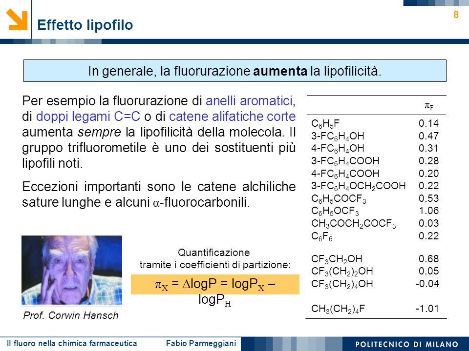 Il fluoro nella chimica farmaceutica Fabio Parmeggiani 9 Lintroduzione di fluoro aumenta lacidità dei centri acidi adiacenti e diminuisce la basicità dei centri basici.