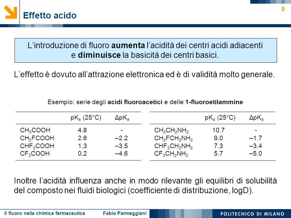 Il fluoro nella chimica farmaceutica Fabio Parmeggiani 10 Aumento della lipofilicità Riduzione della basicità Stabilizzazione metabolica Biodisponibilità = Frazione del composto in esame somministrato che raggiunge inalterato la circolazione sistemica (intravenoso = 100%).