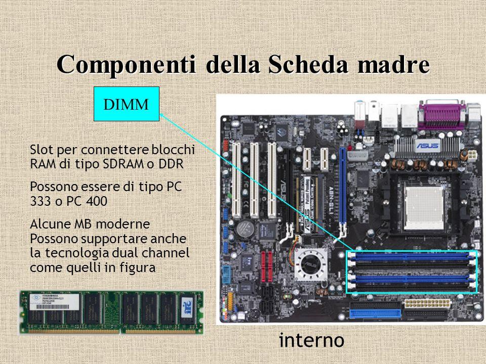 Componenti della Scheda madre DIMM Slot per connettere blocchi RAM di tipo SDRAM o DDR Possono essere di tipo PC 333 o PC 400 Alcune MB moderne Posson