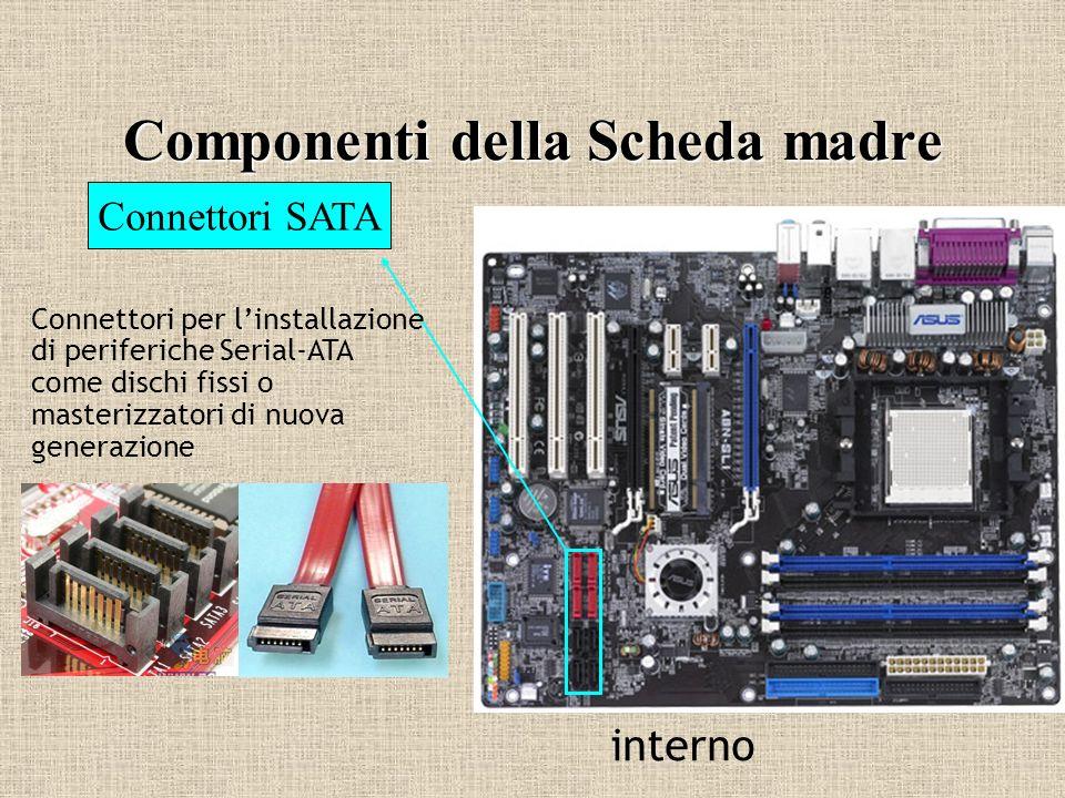 Componenti della Scheda madre Connettori SATA Connettori per linstallazione di periferiche Serial-ATA come dischi fissi o masterizzatori di nuova gene