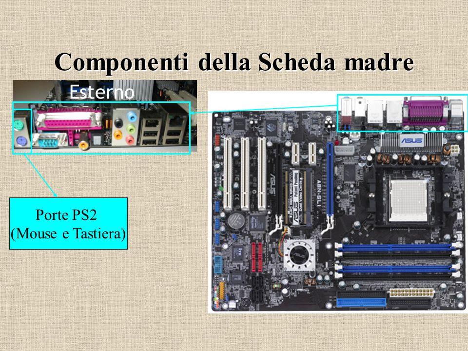 Componenti della Scheda madre Porte PS2 (Mouse e Tastiera) Esterno