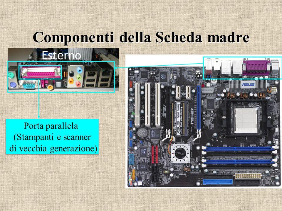 Componenti della Scheda madre Porta parallela (Stampanti e scanner di vecchia generazione) Esterno