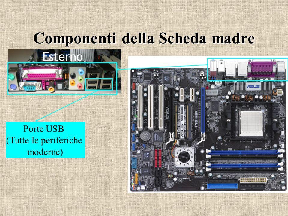 Componenti della Scheda madre Porte USB (Tutte le periferiche moderne) Esterno