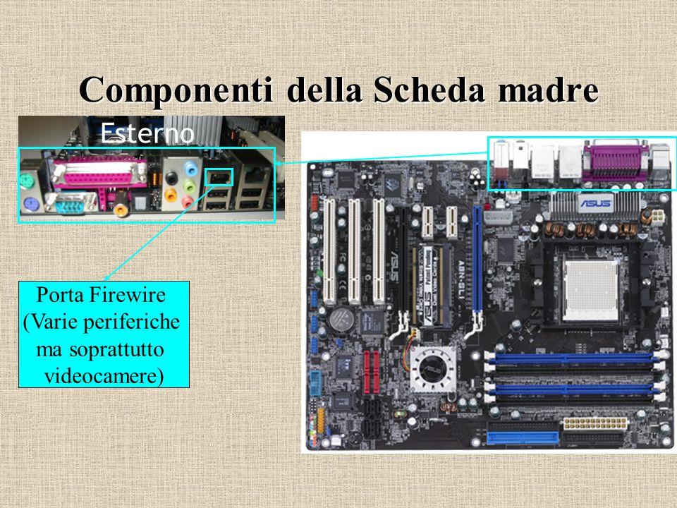 Componenti della Scheda madre Porta Firewire (Varie periferiche ma soprattutto videocamere) Esterno