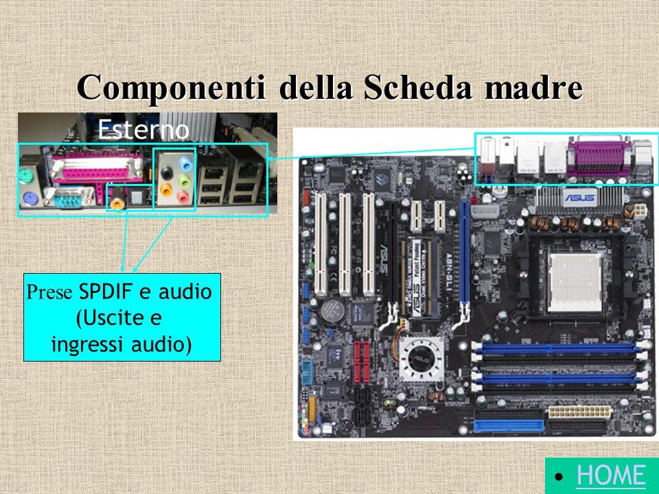 Componenti della Scheda madre Prese SPDIF e audio (Uscite e ingressi audio) Esterno HOME