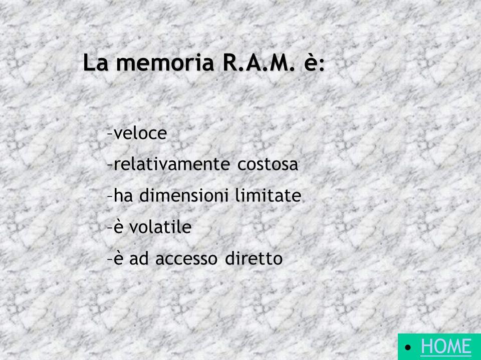 La memoria R.A.M. è : –veloce –relativamente costosa –ha dimensioni limitate –è volatile –è ad accesso diretto HOME
