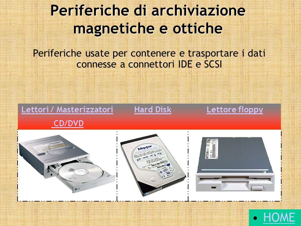 Periferiche di archiviazione magnetiche e ottiche Lettori / Masterizzatori CD/DVD Hard DiskLettore floppy Periferiche usate per contenere e trasportar