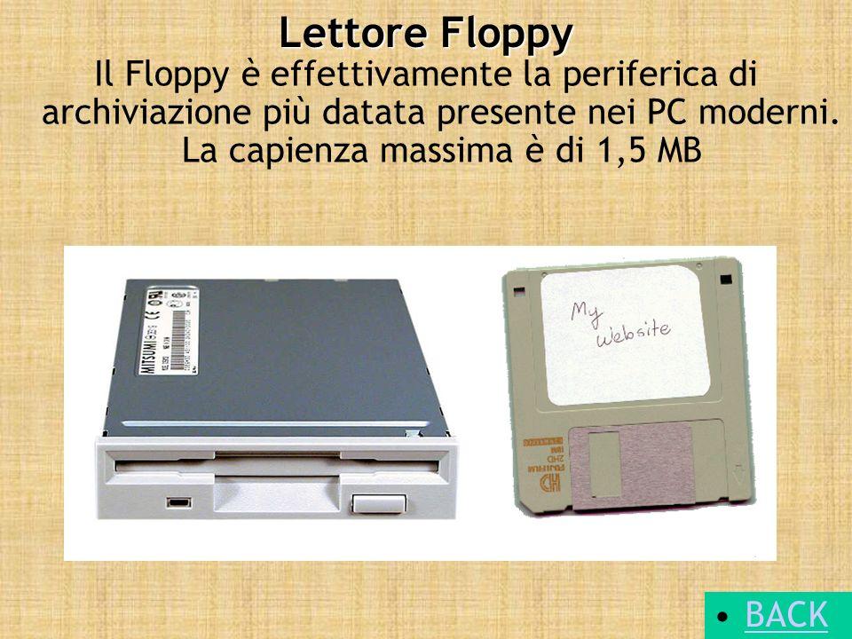 Lettore Floppy Il Floppy è effettivamente la periferica di archiviazione più datata presente nei PC moderni. La capienza massima è di 1,5 MB BACK