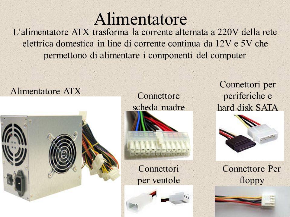 Lalimentatore ATX trasforma la corrente alternata a 220V della rete elettrica domestica in line di corrente continua da 12V e 5V che permettono di ali