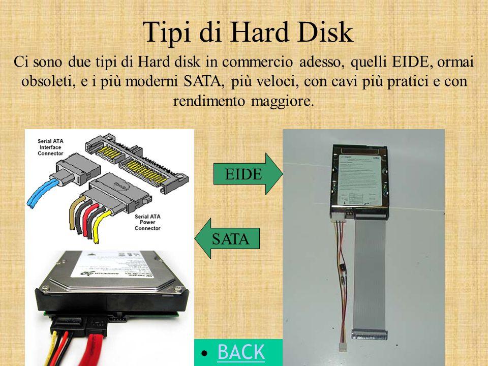 Tipi di Hard Disk Ci sono due tipi di Hard disk in commercio adesso, quelli EIDE, ormai obsoleti, e i più moderni SATA, più veloci, con cavi più prati