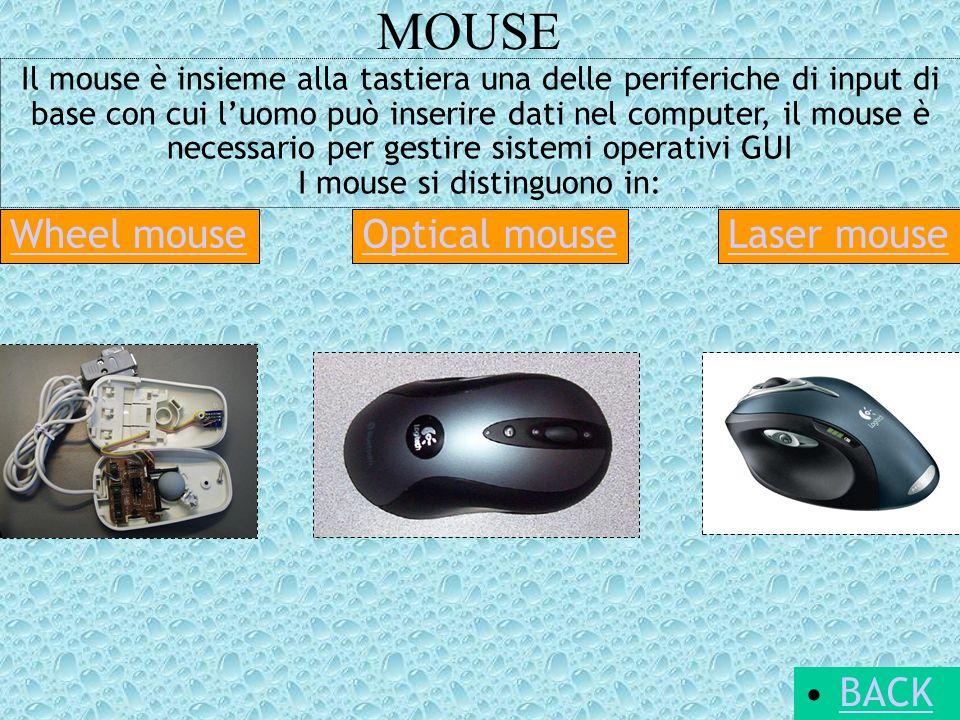 MOUSE Wheel mouseOptical mouseLaser mouse Il mouse è insieme alla tastiera una delle periferiche di input di base con cui luomo può inserire dati nel