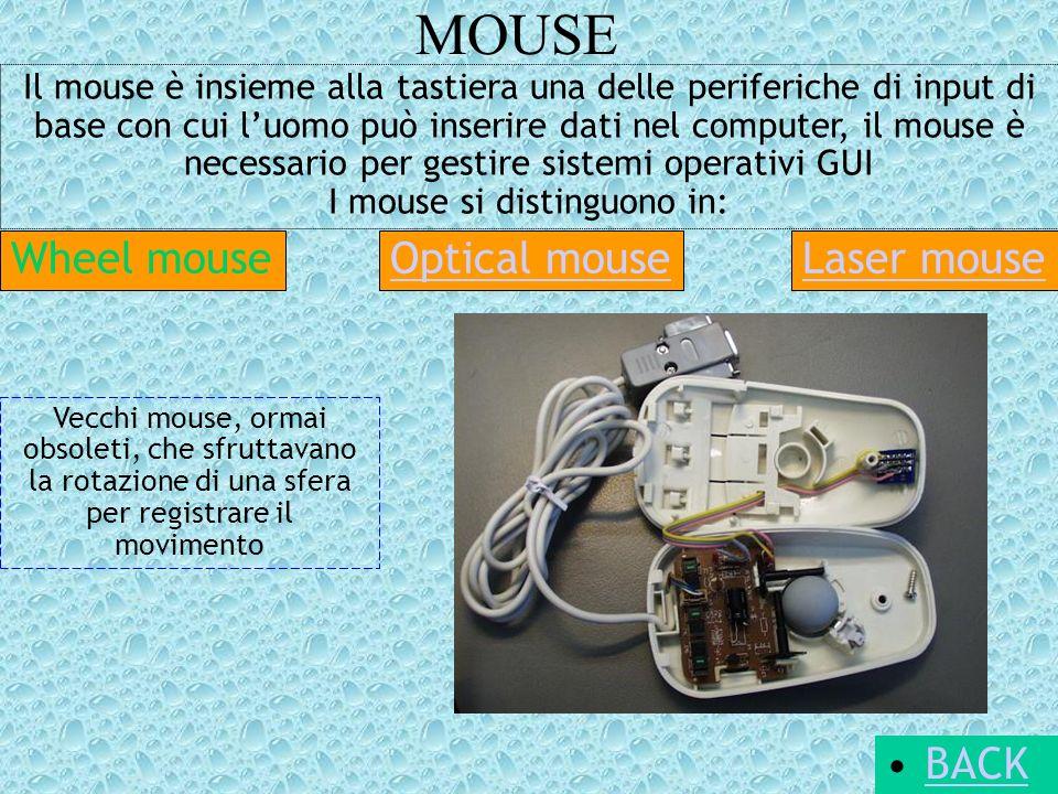 MOUSE Il mouse è insieme alla tastiera una delle periferiche di input di base con cui luomo può inserire dati nel computer, il mouse è necessario per