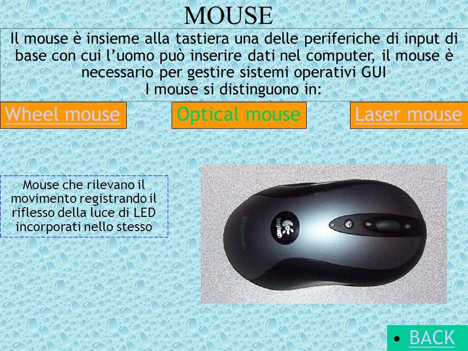 MOUSE Wheel mouseOptical mouseLaser mouse Mouse che rilevano il movimento registrando il riflesso della luce di LED incorporati nello stesso Il mouse