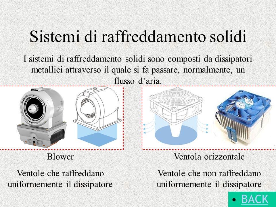 Sistemi di raffreddamento solidi I sistemi di raffreddamento solidi sono composti da dissipatori metallici attraverso il quale si fa passare, normalme