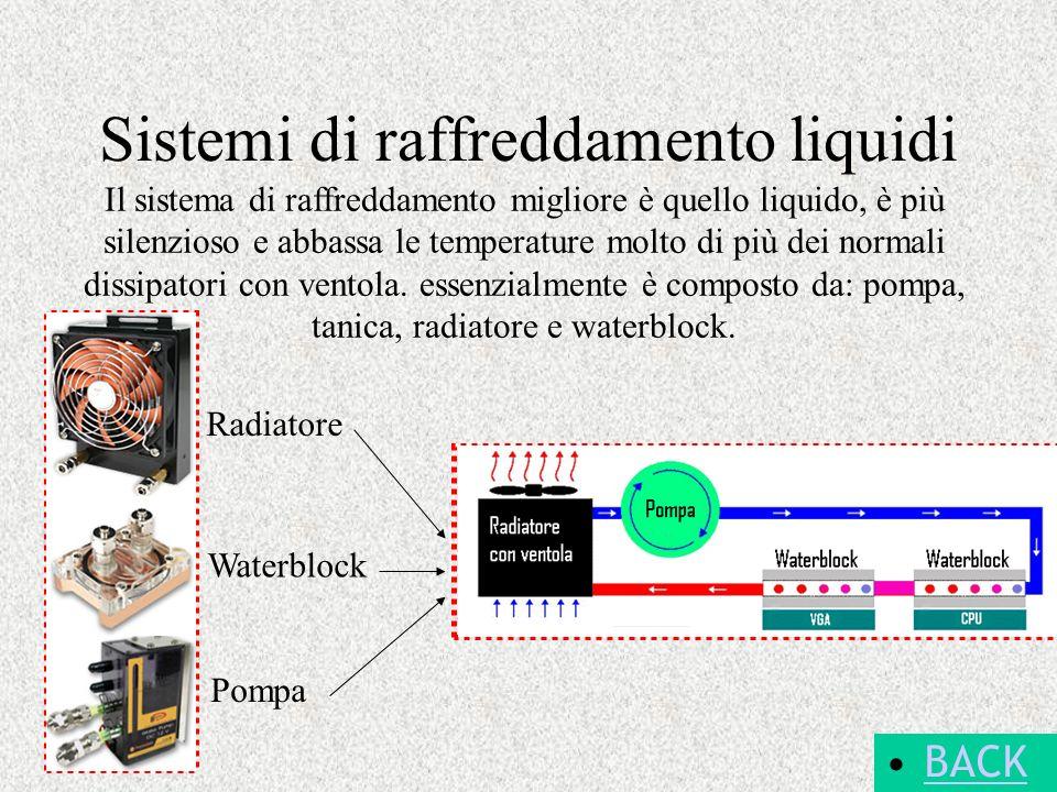 Sistemi di raffreddamento liquidi Il sistema di raffreddamento migliore è quello liquido, è più silenzioso e abbassa le temperature molto di più dei n