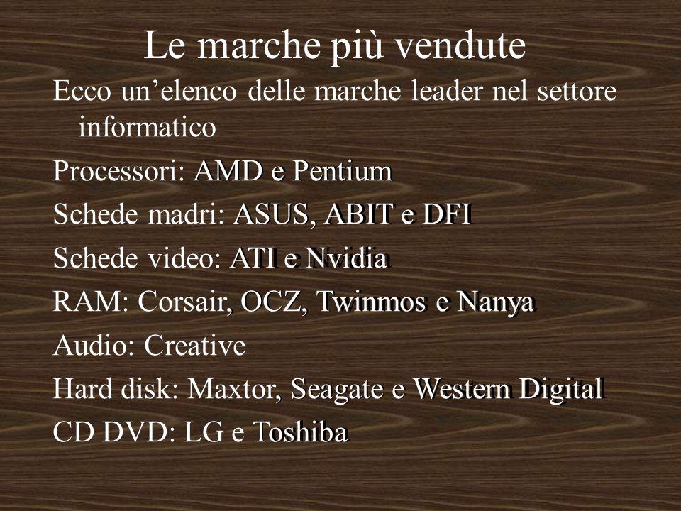 Le marche più vendute Ecco unelenco delle marche leader nel settore informatico Processori: AMD e Pentium Schede madri: ASUS, ABIT e DFI Schede video: