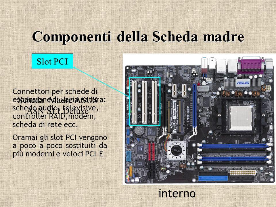 Scheda Madre ASUS A8N SLI Deluxe Componenti della Scheda madre Slot PCI Connettori per schede di espansione di varia natura: schede audio, televisive,