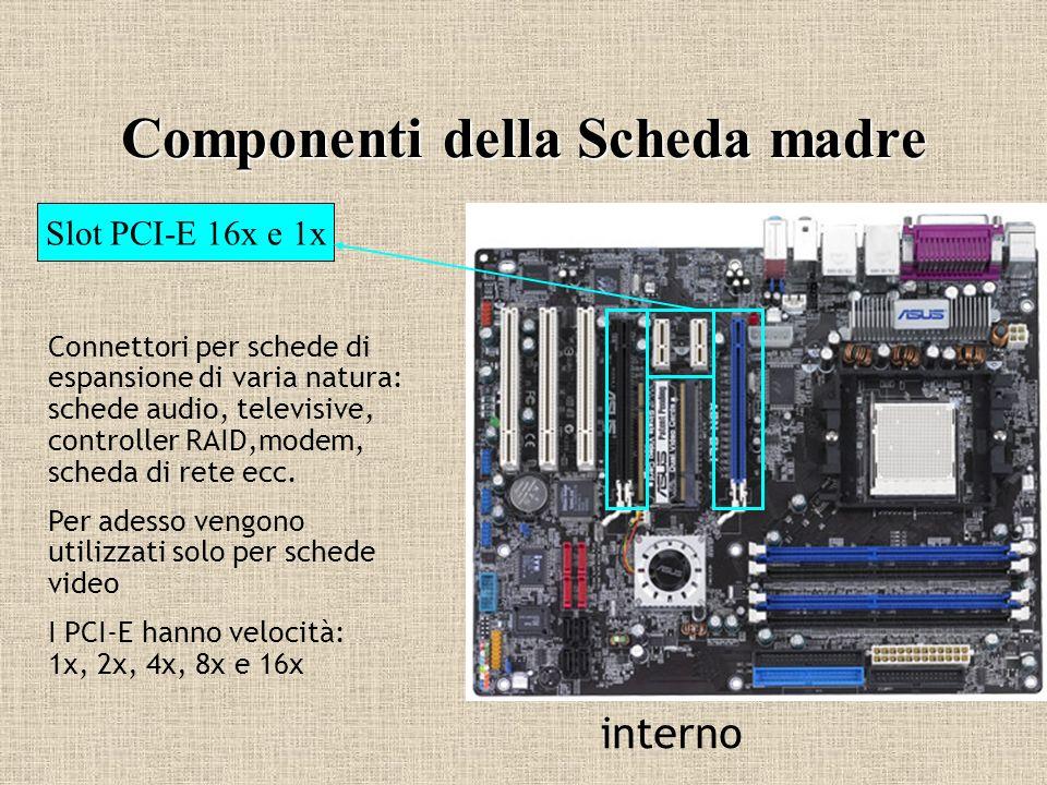 Componenti della Scheda madre Connettori per schede di espansione di varia natura: schede audio, televisive, controller RAID,modem, scheda di rete ecc