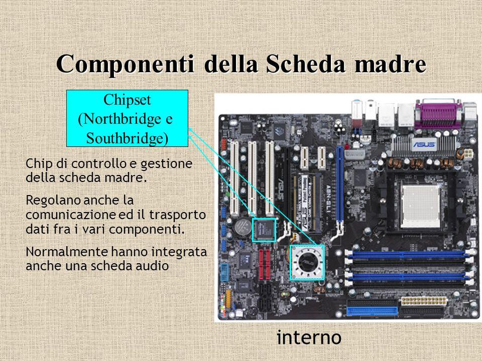 Componenti della Scheda madre Chipset (Northbridge e Southbridge) Chip di controllo e gestione della scheda madre. Regolano anche la comunicazione ed