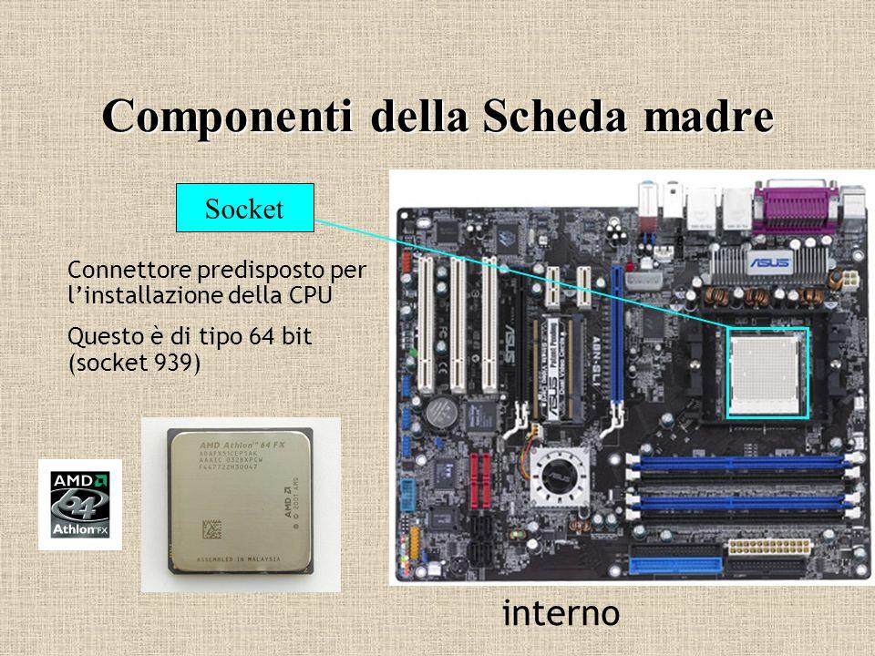 Componenti della Scheda madre Socket Connettore predisposto per linstallazione della CPU Questo è di tipo 64 bit (socket 939) interno