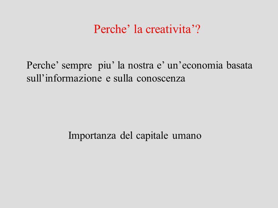 La creativita e la forza trainante di questa nuova realta economica.