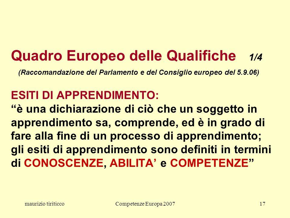 maurizio tiriticcoCompetenze Europa 200717 Quadro Europeo delle Qualifiche 1/4 (Raccomandazione del Parlamento e del Consiglio europeo del 5.9.06) ESITI DI APPRENDIMENTO: è una dichiarazione di ciò che un soggetto in apprendimento sa, comprende, ed è in grado di fare alla fine di un processo di apprendimento; gli esiti di apprendimento sono definiti in termini di CONOSCENZE, ABILITA e COMPETENZE