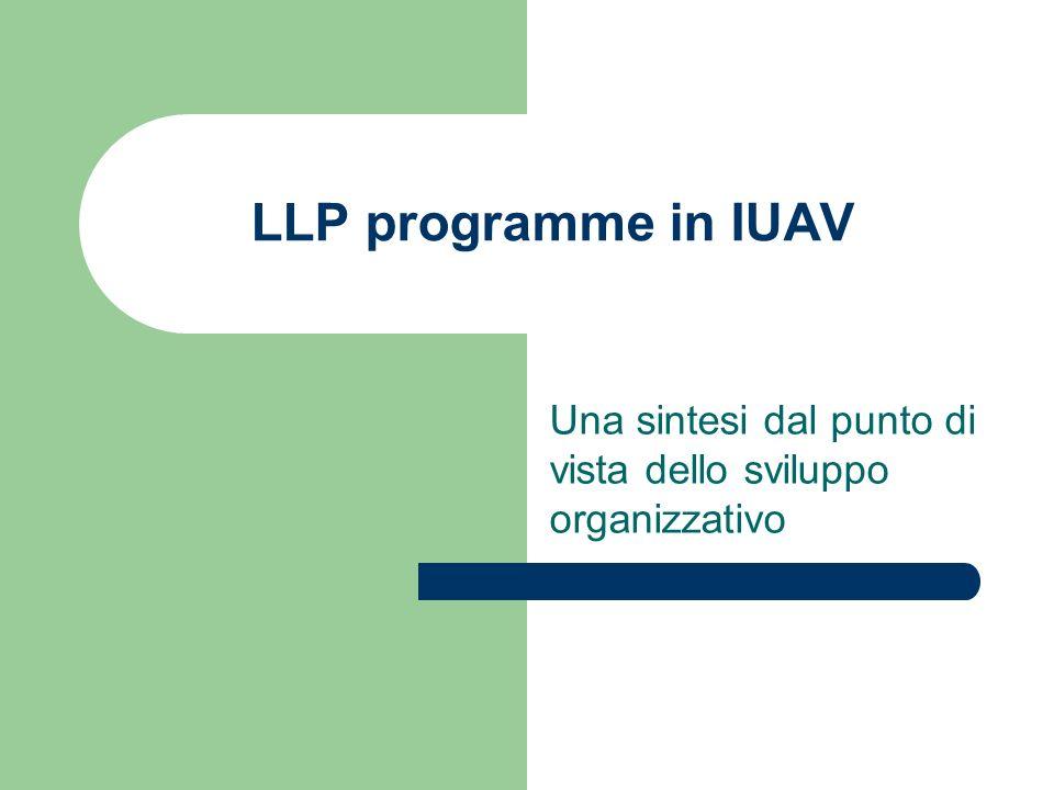 LLP programme in IUAV Una sintesi dal punto di vista dello sviluppo organizzativo