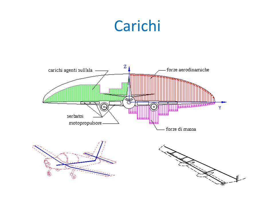 Carichi