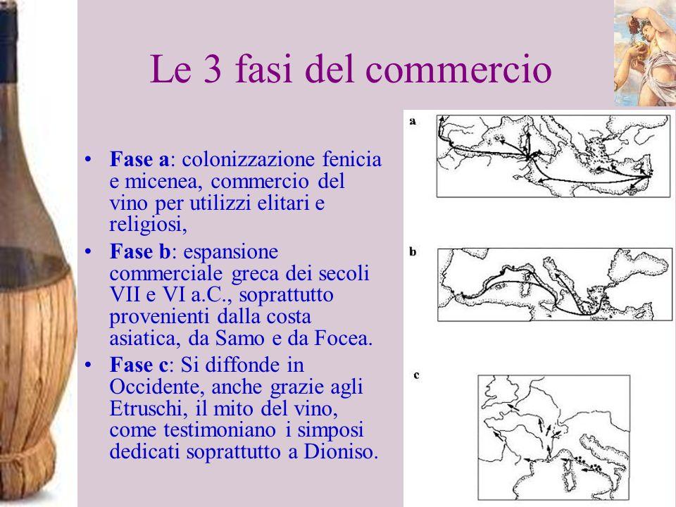 Le 3 fasi del commercio Fase a: colonizzazione fenicia e micenea, commercio del vino per utilizzi elitari e religiosi, Fase b: espansione commerciale