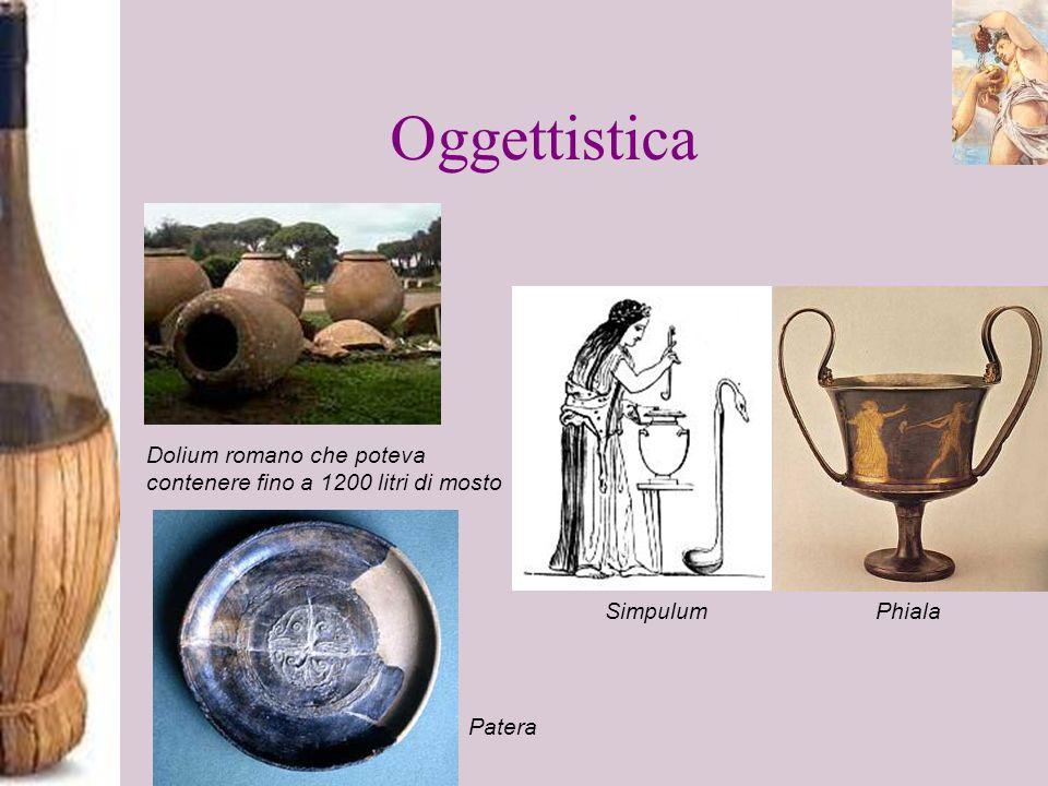 Oggettistica Dolium romano che poteva contenere fino a 1200 litri di mosto Patera SimpulumPhiala