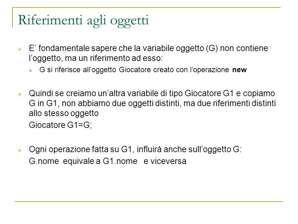 Riferimenti agli oggetti E fondamentale sapere che la variabile oggetto (G) non contiene loggetto, ma un riferimento ad esso: G si riferisce alloggett