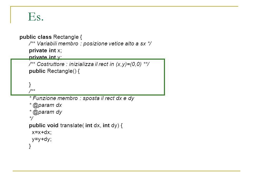 Es. public class Rectangle { /** Variabili membro : posizione vetice alto a sx */ private int x; private int y; /** Costruttore : inizializza il rect