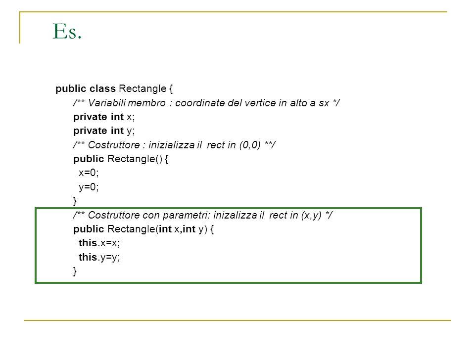 Es. public class Rectangle { /** Variabili membro : coordinate del vertice in alto a sx */ private int x; private int y; /** Costruttore : inizializza