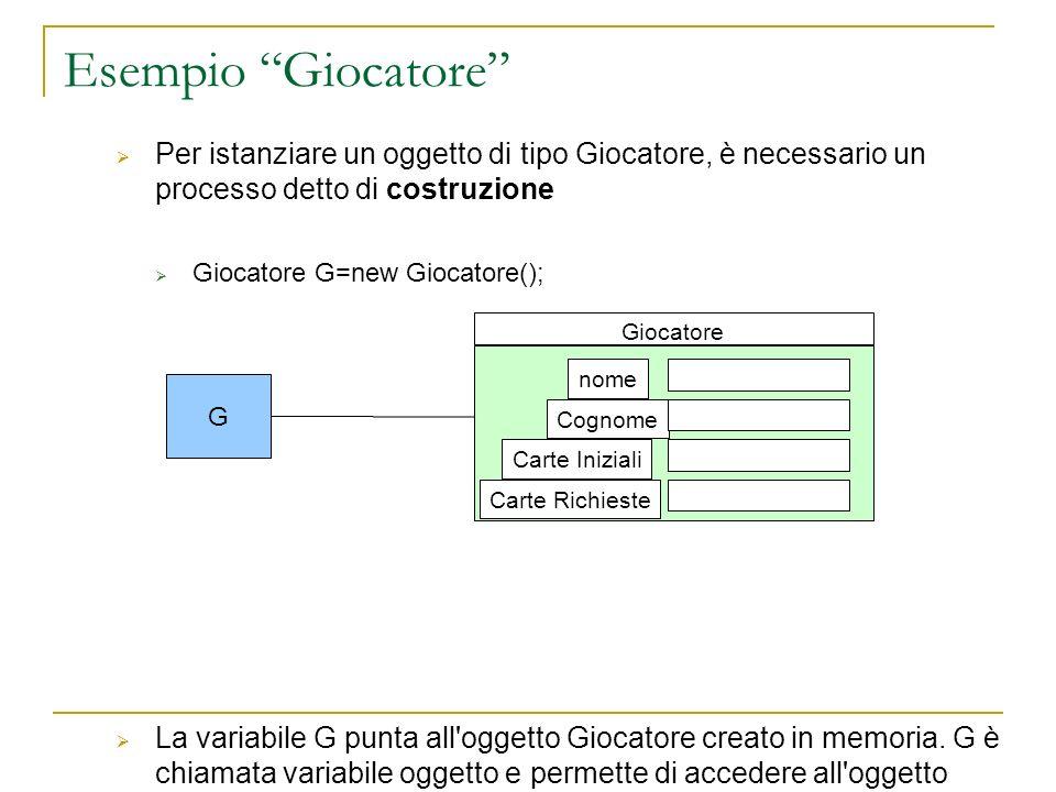 Esempio Giocatore Per istanziare un oggetto di tipo Giocatore, è necessario un processo detto di costruzione Giocatore G=new Giocatore(); La variabile