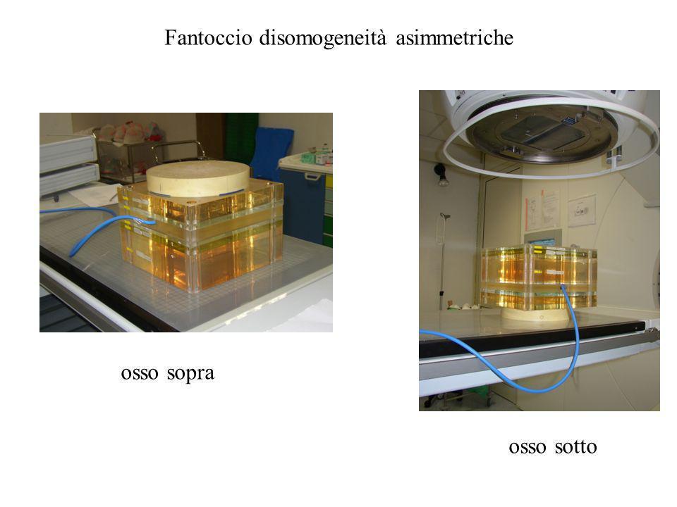 Fantoccio disomogeneità asimmetriche osso sopra osso sotto