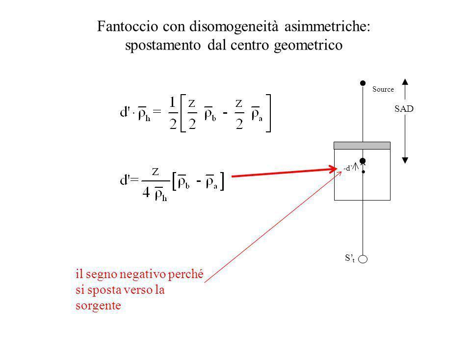 Fantoccio con disomogeneità asimmetriche: spostamento dal centro geometrico Source. S t x SAD -d il segno negativo perché si sposta verso la sorgente