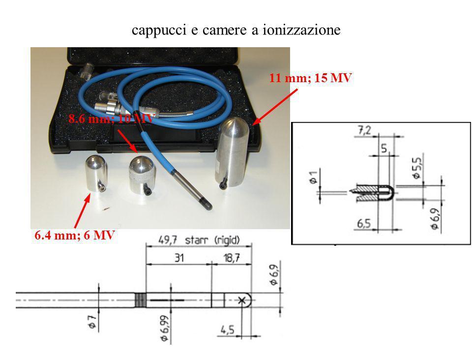 cappucci e camere a ionizzazione 6.4 mm; 6 MV 8.6 mm; 10 MV 11 mm; 15 MV