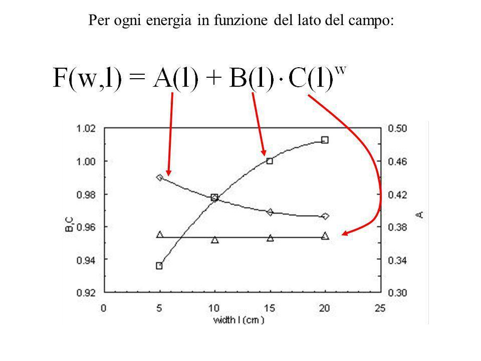Il lato equivalente P = 2(b+h) Stirling A\P=l 2 \4l l eq =4A\P