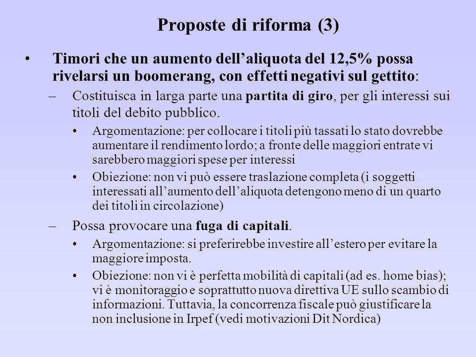 Riferimenti bibliografici addizionali G.Ricotti, A.