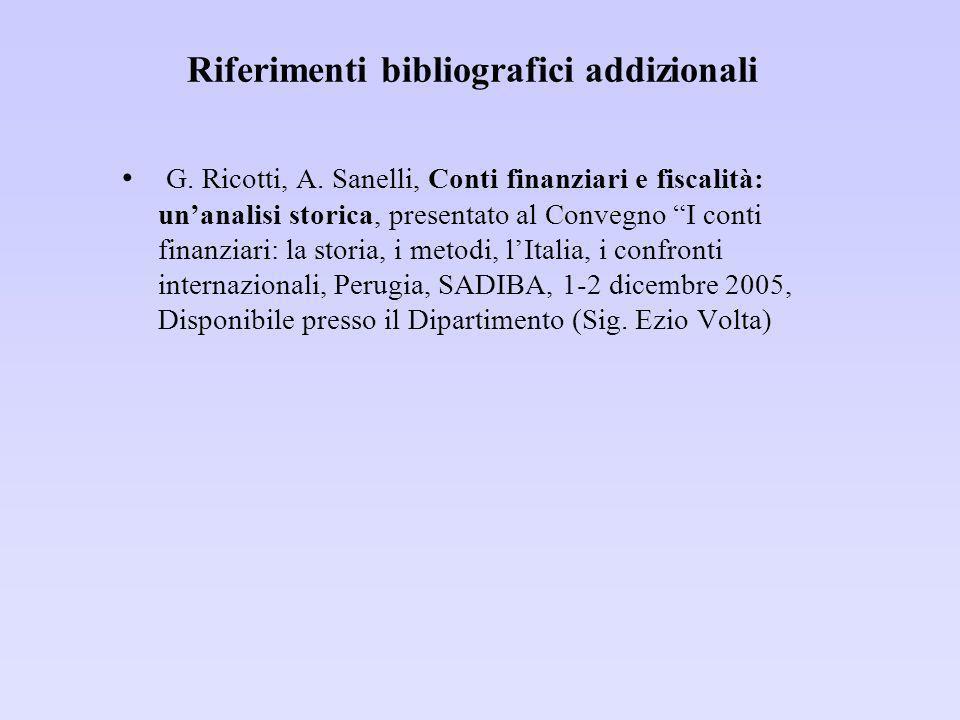 Riferimenti bibliografici addizionali G. Ricotti, A. Sanelli, Conti finanziari e fiscalità: unanalisi storica, presentato al Convegno I conti finanzia