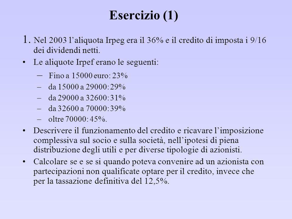 Esercizio (2) 2.
