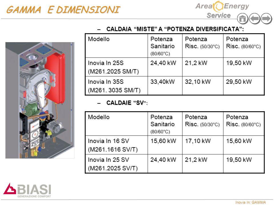 Inovia In: GAMMA Service GAMMA - DATI TECNICI Inovia In / Inovia In SV 25 S35 S16 SV25 SV PORTATA TERMICA NOMINALE RISCALDAMENTO KW20301620 PORTATA TERMICA NOMINALE SANITARIO KW25341625 PORTATA TERMICA MINIMA KW68,5066 RENDIMENTO NOMINALE (60/80° C) %97,498,2097,797,4 RENDIMENTO NOMINALE (30/50° C) % 106,2107,10 106,9106,2 NUMERO DI STELLE N° CLASSE NOX 5555 RANGE RISCALDAMENTO °C25/8525/8525/8525/85 RANGE SANITARIO °C35/6035/6035/6035/60 PRESTAZIONI SANITARIO (DT 25°C) l/min15,921,60// GRADO DI PROTEZIONE ELETTRICA IPX5DX5DX5DX5D TEMPERATURA MASSIMA FUMI °C76827276